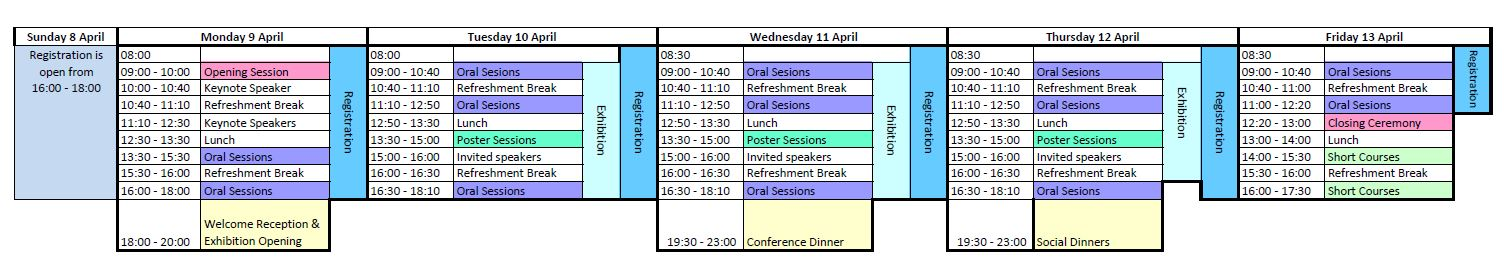 General overview programme